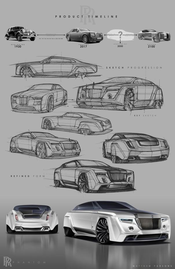 Sketches of the 2050 Rolls-Royce Phantom