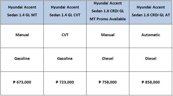 2017 Hyundai Accent price list