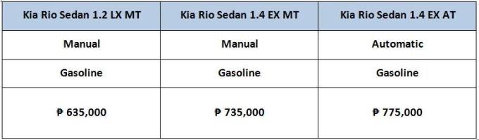 2017 Kia Rio price list