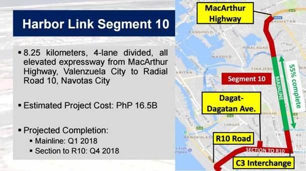 Harbor Link Segment 10