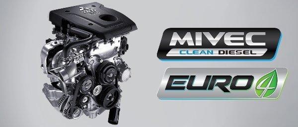 The MIVEC Clean Diesel engine