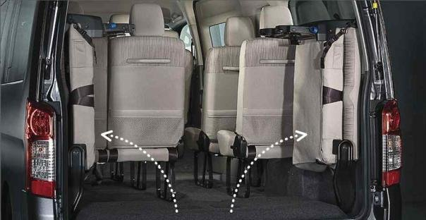 Cargo space of the Nissan Urvan Premium 2018