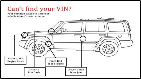 Vehicle Identification Number (VIN)'s positions in a car