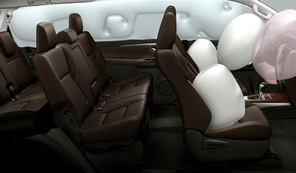 Toyota Fortuner 2018 airbags system