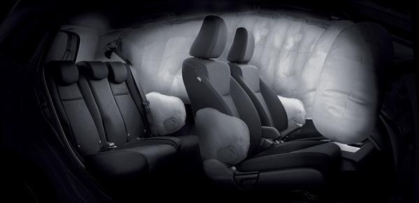 Honda Jazz 2018 airbags