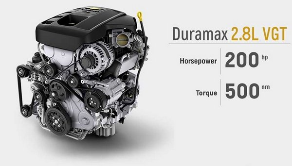 Chevrolet Colorado 2018 engine