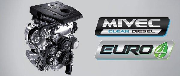 Mitsubishi Montero Sport 2018 engine