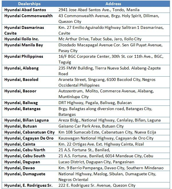 Hyundai dealerships in the Philippines