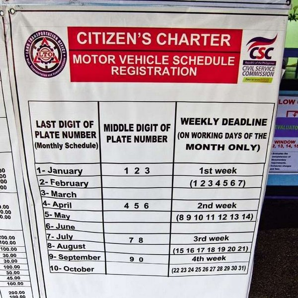 monthly schedule and weekly deadline of car registration renewal in the Philippines
