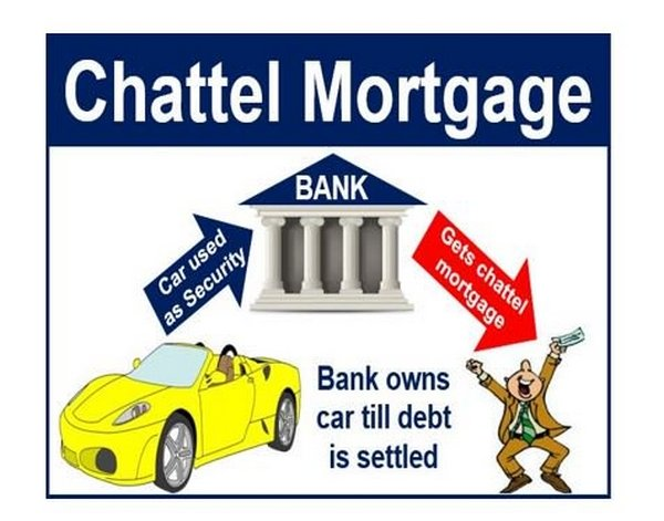 Chattel Mortgage is a type of car finacing in the Philippines