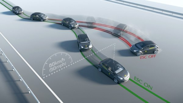 electronic stability control car safety feature