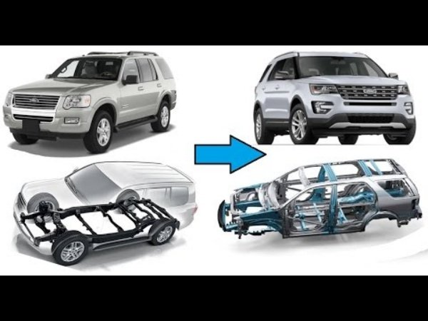 Body-on-frame SUV crossing over its boundaries and becoming a unibody Crossover