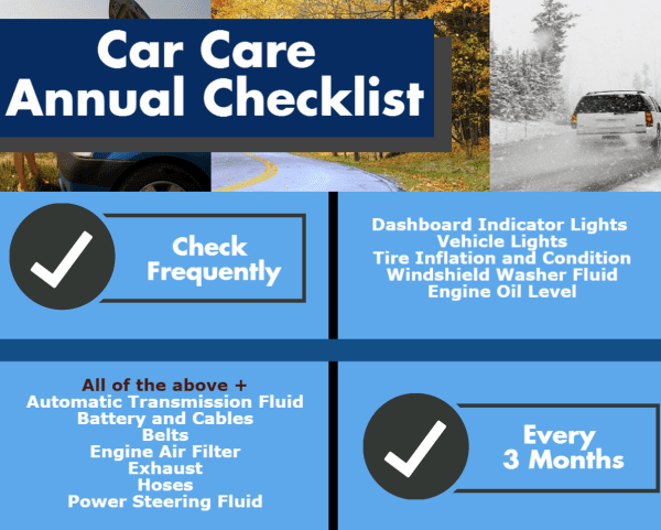 Keeping your vehicle in its optimal condition can save you a lot from unnecessary costs