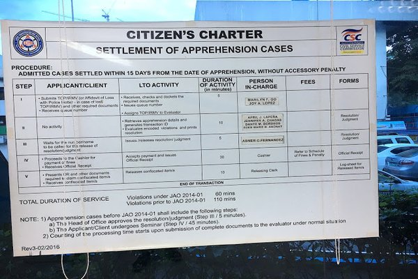 citizen's charter settlement of apprehension