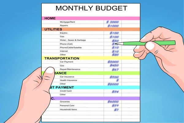 Monthly budget for buying cars