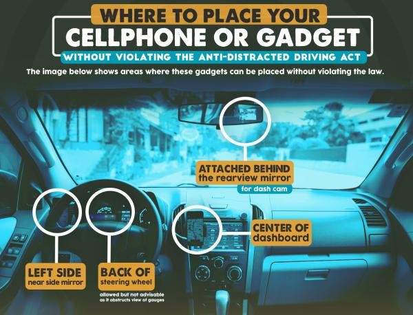 A guidline to anti-distracted driving