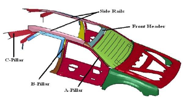 car pillars