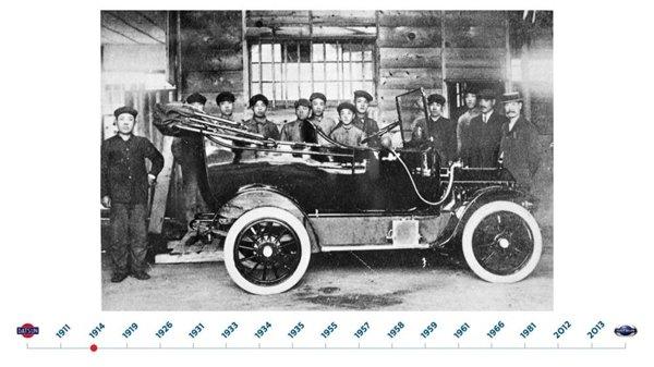 Nissan pioneers standing behind DAT