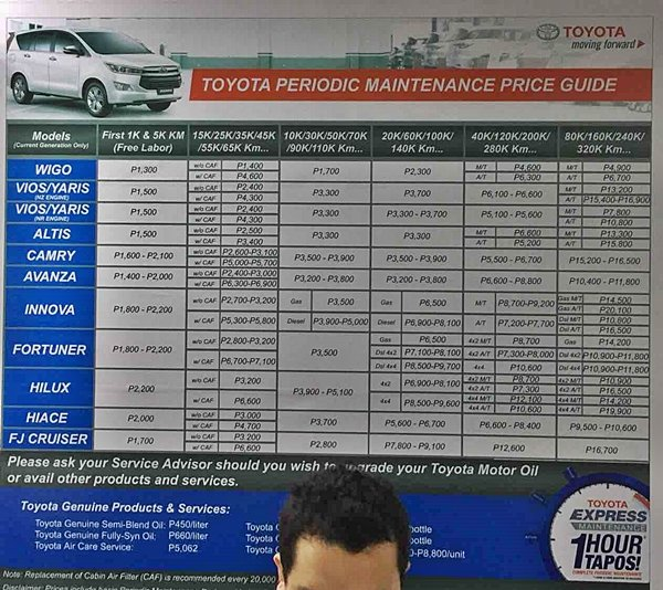 toyota pms price guide in the Philippines