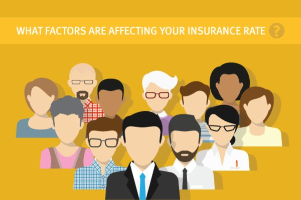factors affecting insurance rate
