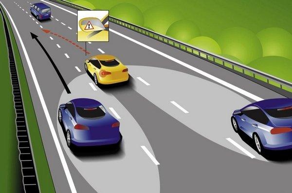 lane change warning