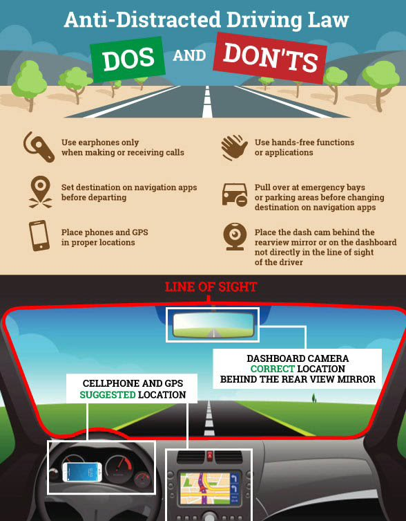 Anti Distracted Driving Act: Dos and Donts