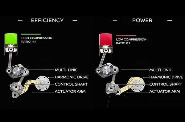 2019 Nissan Altima engine's operation
