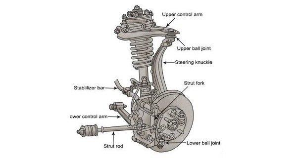 suspension system