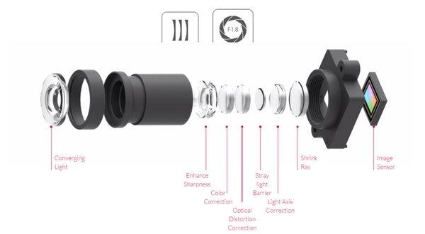 camera of yi smart dash cam