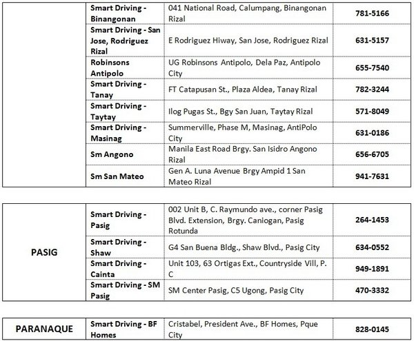 Smart Driving School Branches and contact numbers