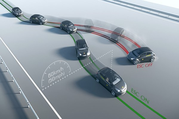 electronic stability control illustration