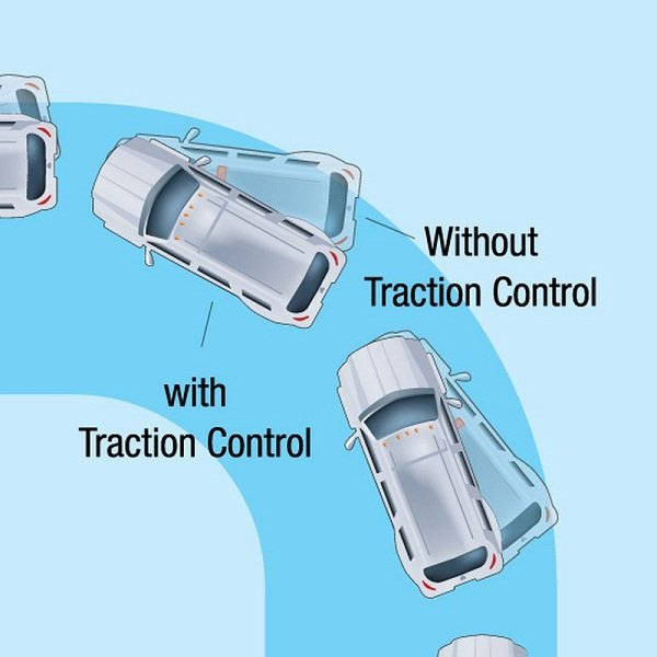 Comparison of car with automatic traction control and a car without traction control