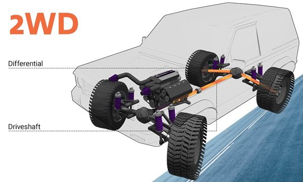 The two-wheel drive design
