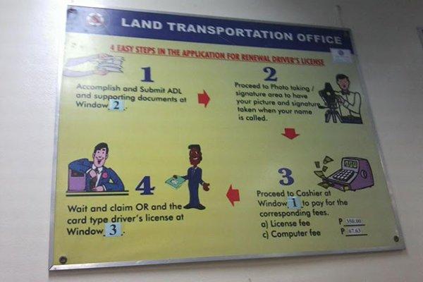 4 easy steps for license renewal lto