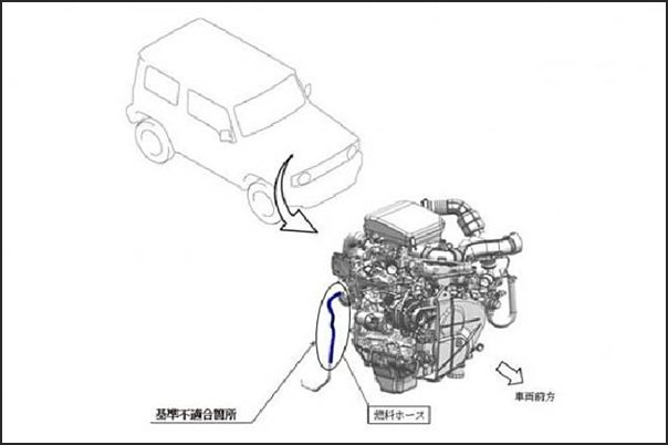 A diagram showing the part that caused the recall on the Suzuki Jimny 2019