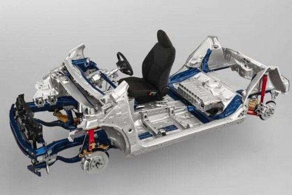Toyota's new GA-B platform