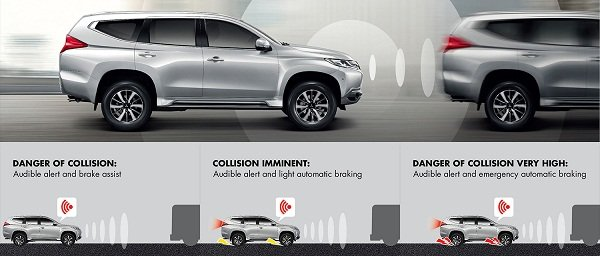 2020 Mitsubishi Montero Sport safety features