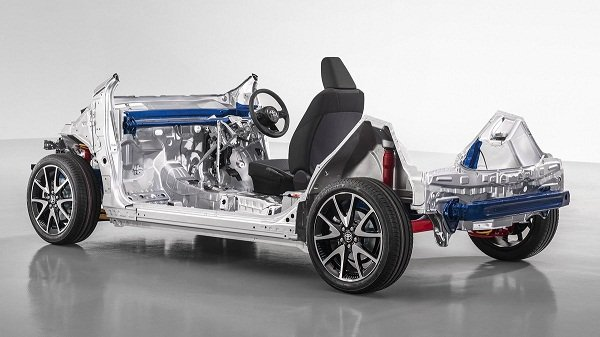 Toyota new GA B platform