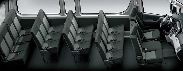 2020 Toyota Hiace Commuter interior
