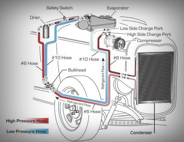 A picture of a car AC wiring diagram