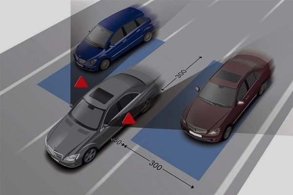 Blind spot illustration