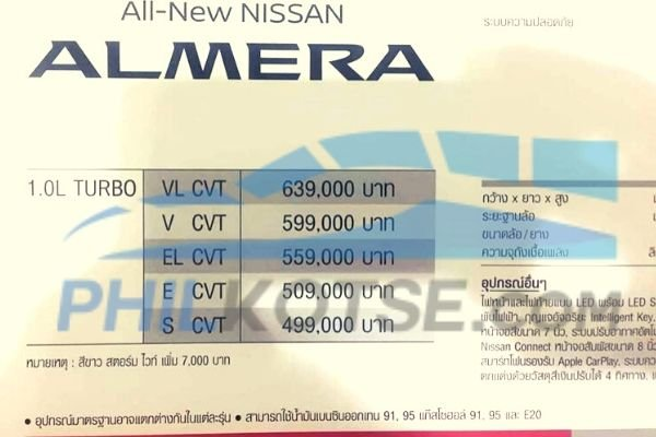 Almera Pricing and variants sheet