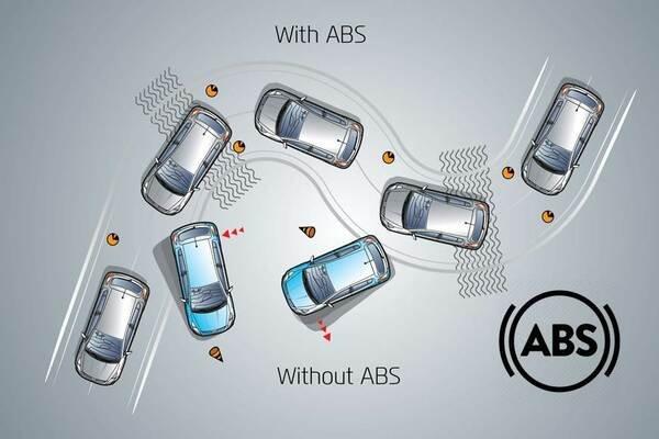 ABS illustration