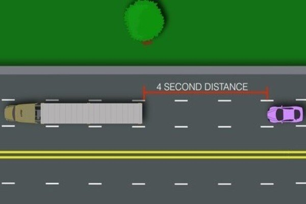 A four-second following distance illustration