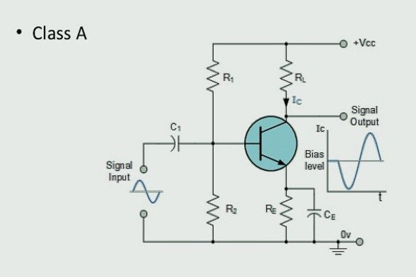 Class A amplifiers circuit illustration