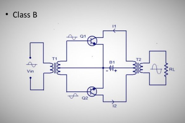 Class B amplifier circuit illustration