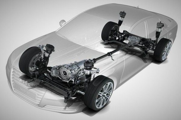 Audi's Quattro AWD