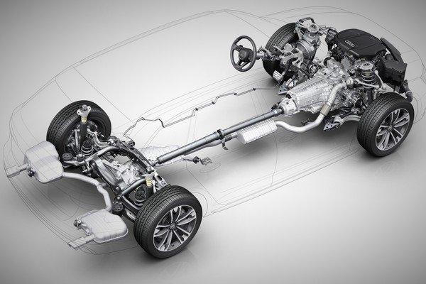 Audi's Quattro technology