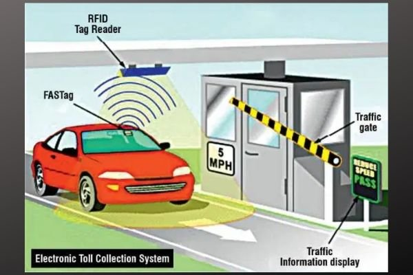 A picture describing an RFID system of a toll gate
