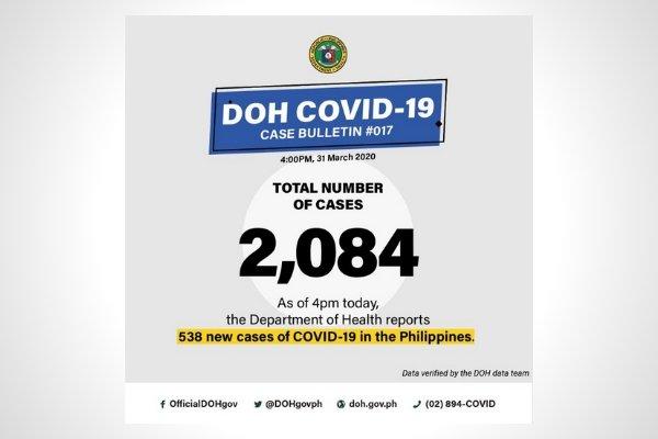Post by DOH regarding confirmed COVID-19 cases